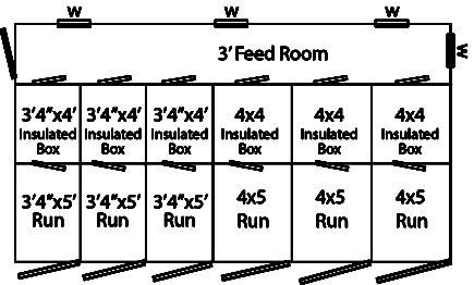 12x22 dog kennel floor plan
