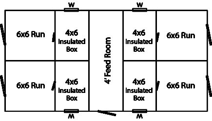 12x24 dog kennel floor plan
