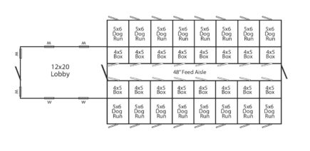 ofca kennel layout